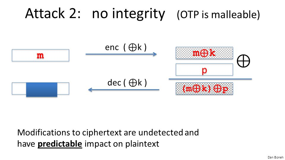 Attack 2: no integrity (OTP is malleable)