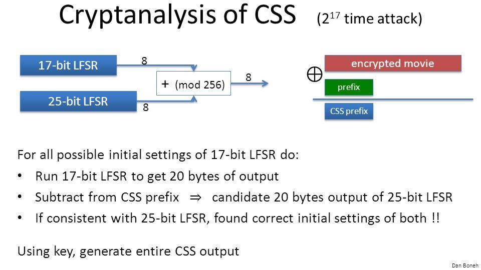 Cryptanalysis of CSS (217 time attack)