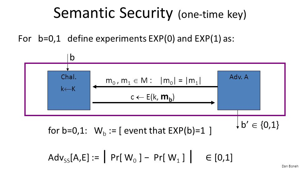 Semantic Security (one-time key)