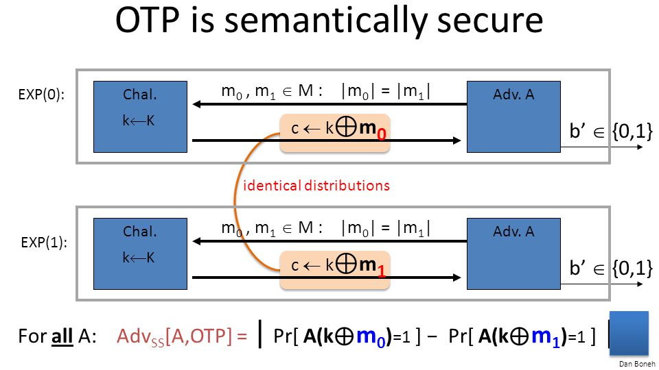 OTP is semantically secure