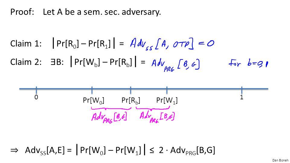 Proof: Let A be a sem. sec. adversary
