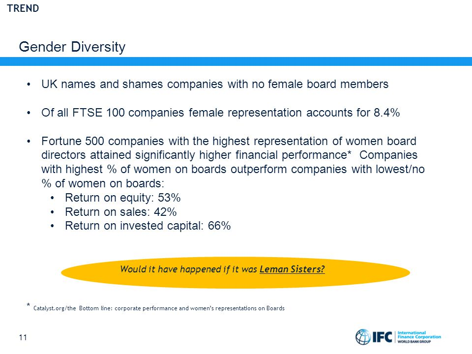 TREND Gender Diversity. UK names and shames companies with no female board members.