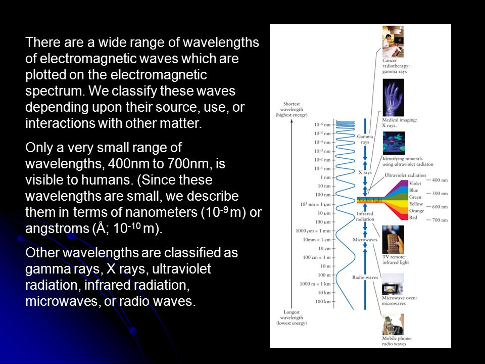 There are a wide range of wavelengths of electromagnetic waves which are plotted on the electromagnetic spectrum. We classify these waves depending upon their source, use, or interactions with other matter.