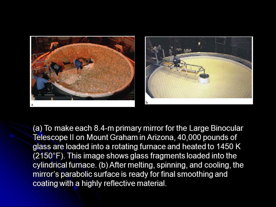 (a) To make each 8.4-m primary mirror for the Large Binocular Telescope II on Mount Graham in Arizona, 40,000 pounds of glass are loaded into a rotating furnace and heated to 1450 K (2150°F). This image shows glass fragments loaded into the cylindrical furnace. (b) After melting, spinning, and cooling, the