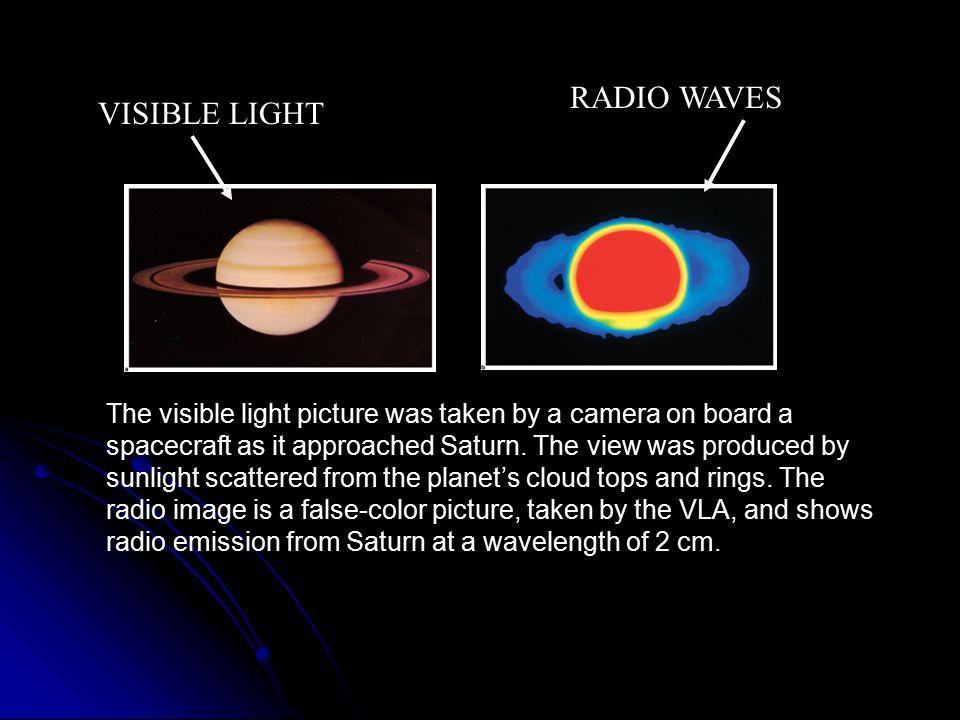 RADIO WAVES VISIBLE LIGHT