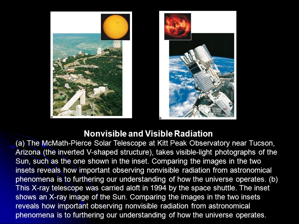 Nonvisible and Visible Radiation