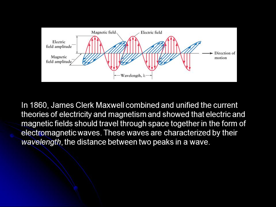 In 1860, James Clerk Maxwell combined and unified the current theories of electricity and magnetism and showed that electric and magnetic fields should travel through space together in the form of electromagnetic waves. These waves are characterized by their wavelength, the distance between two peaks in a wave.