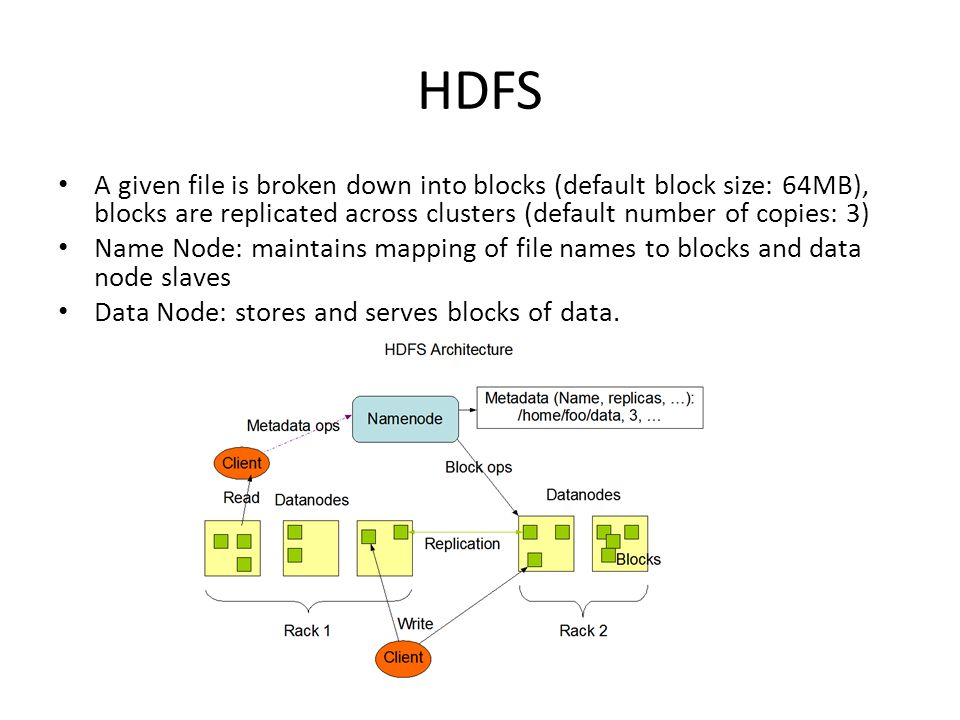 HDFS A given file is broken down into blocks (default block size: 64MB), blocks are replicated across clusters (default number of copies: 3)