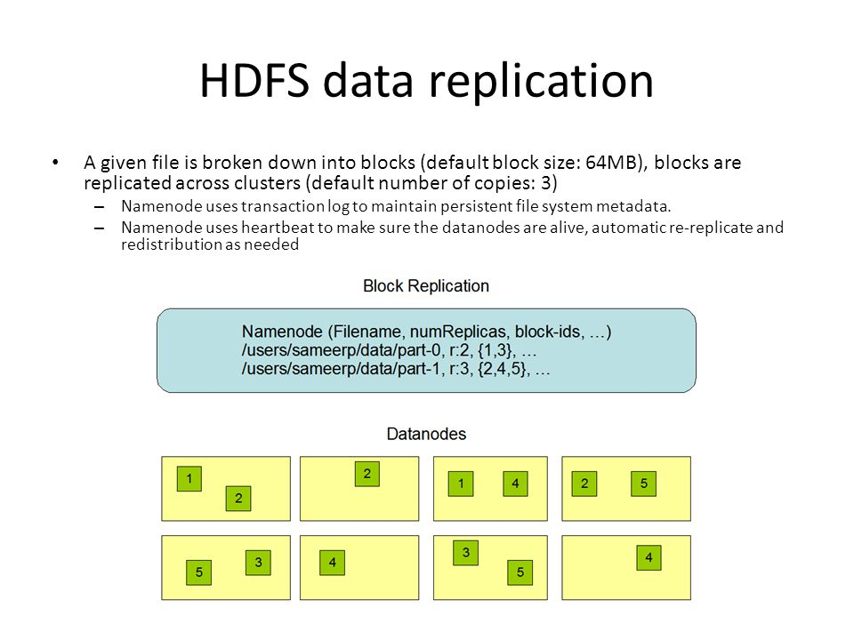 HDFS data replication