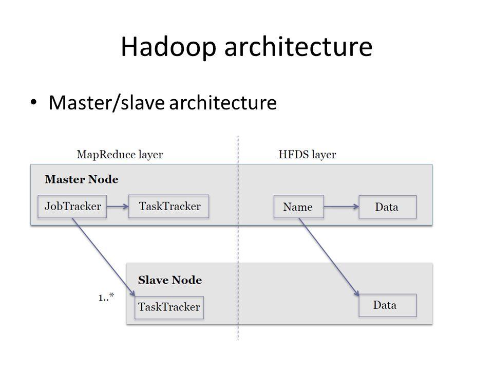 Hadoop architecture Master/slave architecture