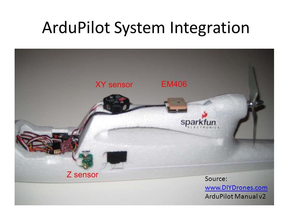 ArduPilot System Integration