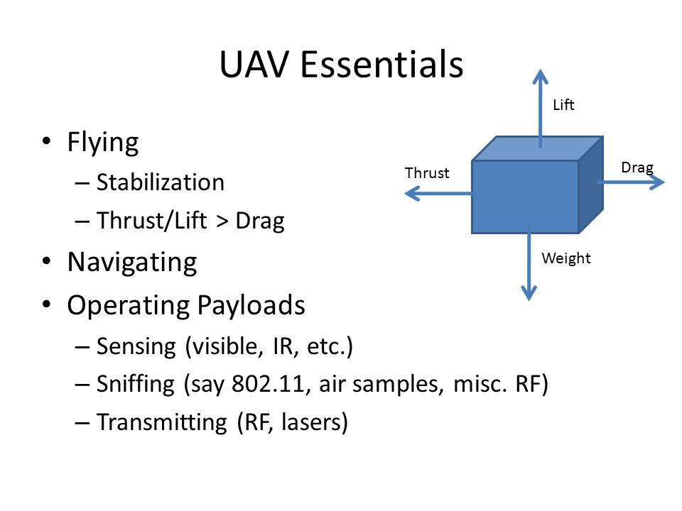 UAV Essentials Flying Navigating Operating Payloads Stabilization