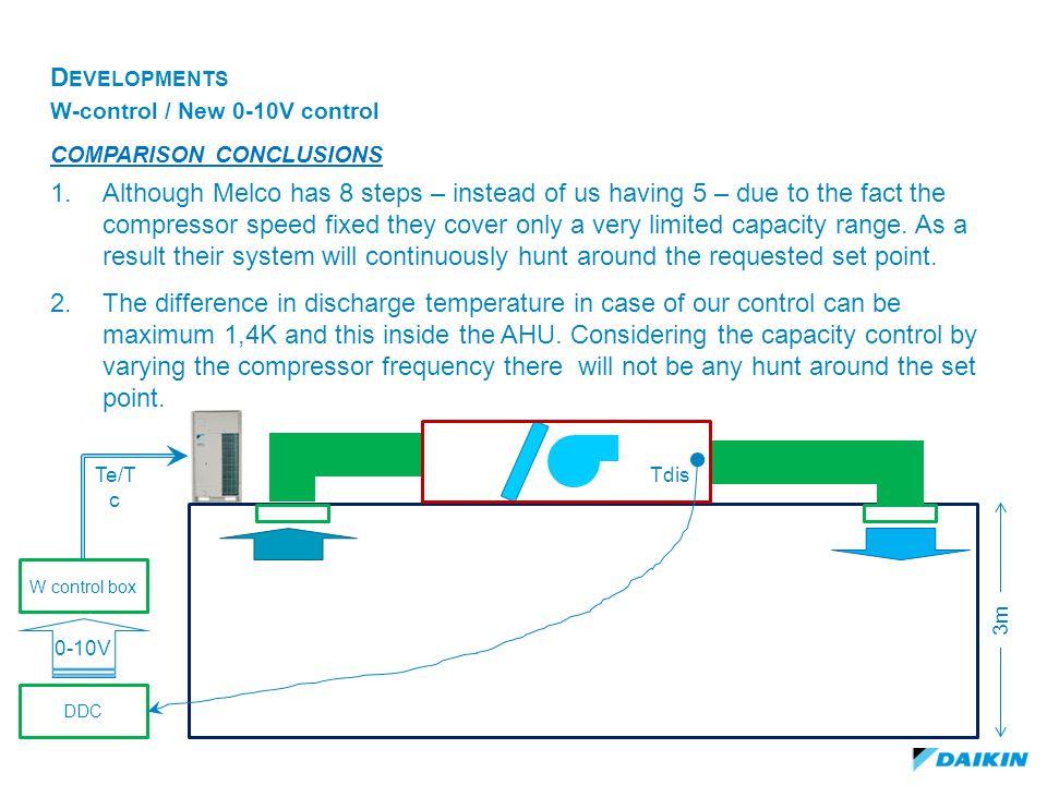 Developments W-control / New 0-10V control. COMPARISON CONCLUSIONS.