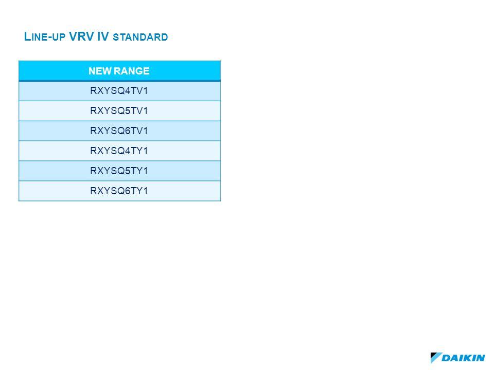 Line-up VRV IV standard