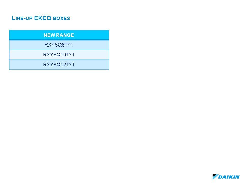 Line-up EKEQ boxes NEW RANGE RXYSQ8TY1 RXYSQ10TY1 RXYSQ12TY1