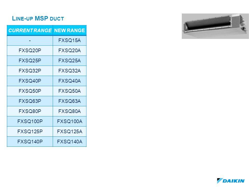 Line-up MSP duct CURRENT RANGE NEW RANGE - FXSQ15A FXSQ20P FXSQ20A