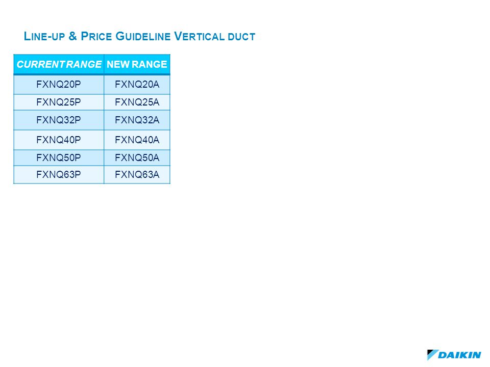 Line-up & Price Guideline Vertical duct