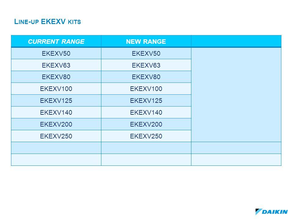 Line-up EKEXV kits CURRENT RANGE NEW RANGE EKEXV50 EKEXV63 EKEXV80
