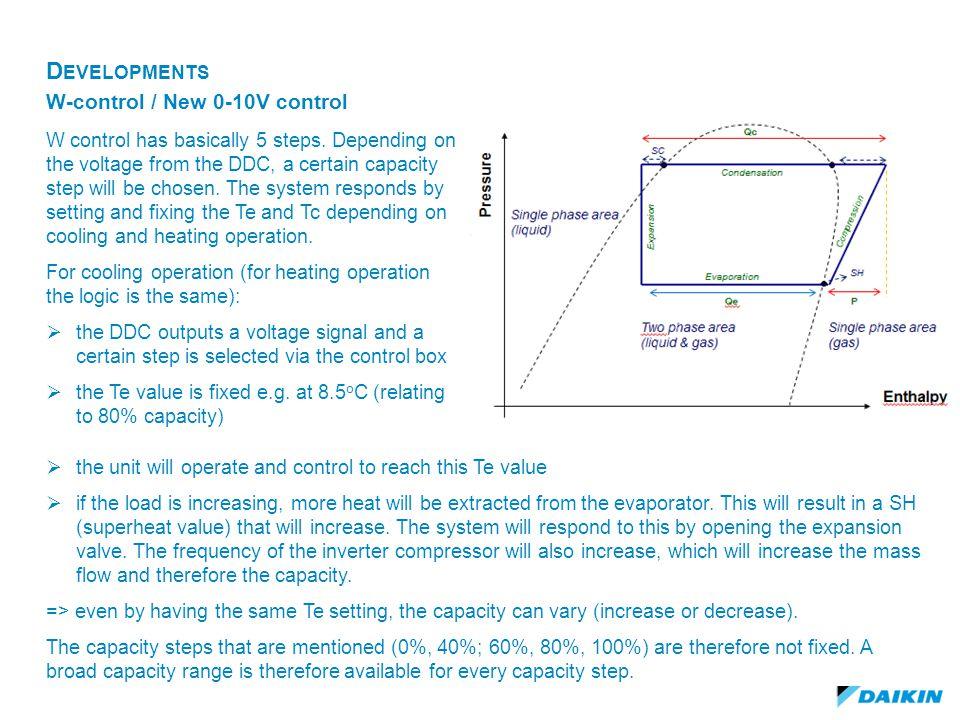 Developments W-control / Νew 0-10V control