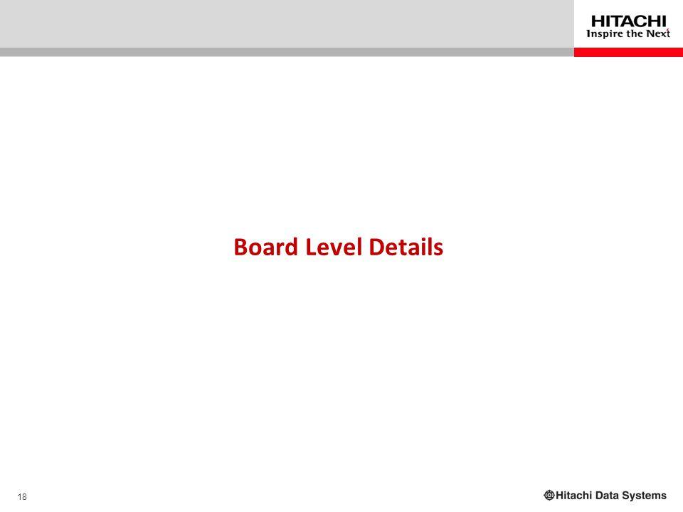 Board Level Details