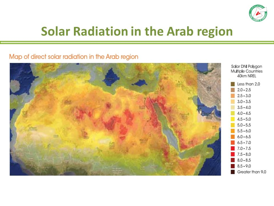 Solar Radiation in the Arab region
