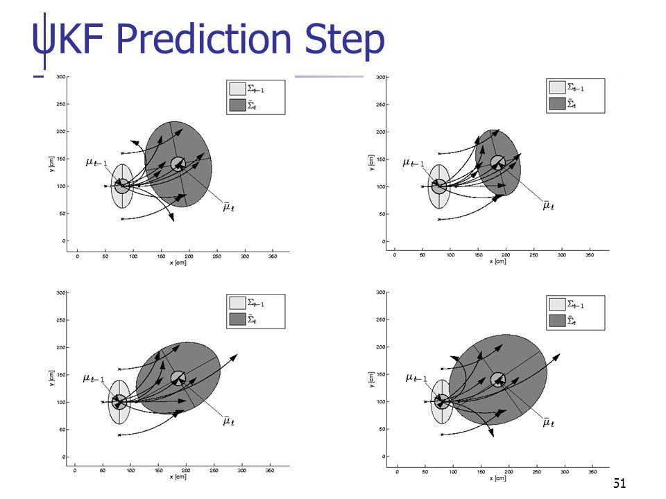 UKF Prediction Step