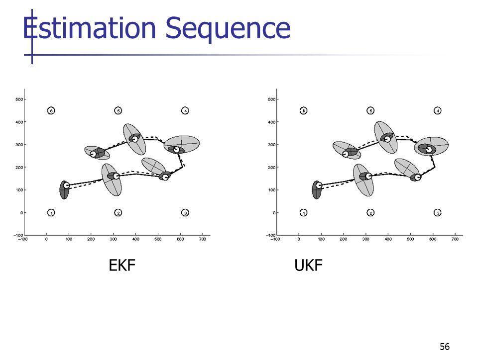 Estimation Sequence EKF UKF