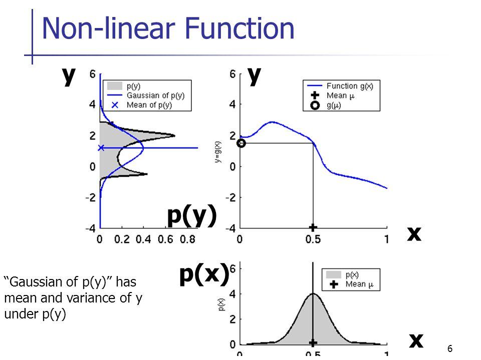 Non-linear Function y p(y) p(x) x
