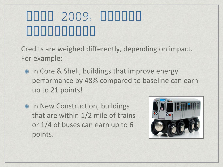 LEED 2009: Credit Weightings