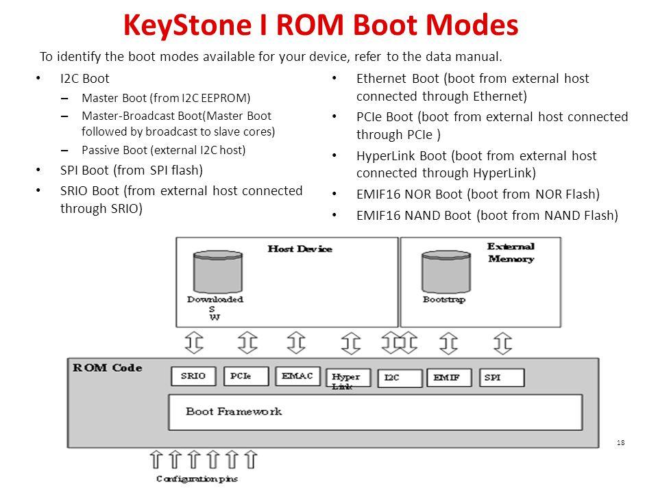 KeyStone I ROM Boot Modes
