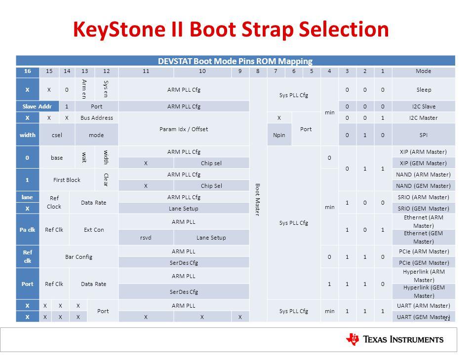 KeyStone II Boot Strap Selection