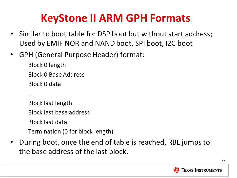 KeyStone II ARM GPH Formats