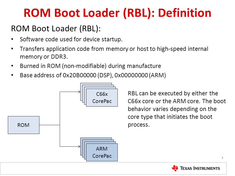ROM Boot Loader (RBL): Definition