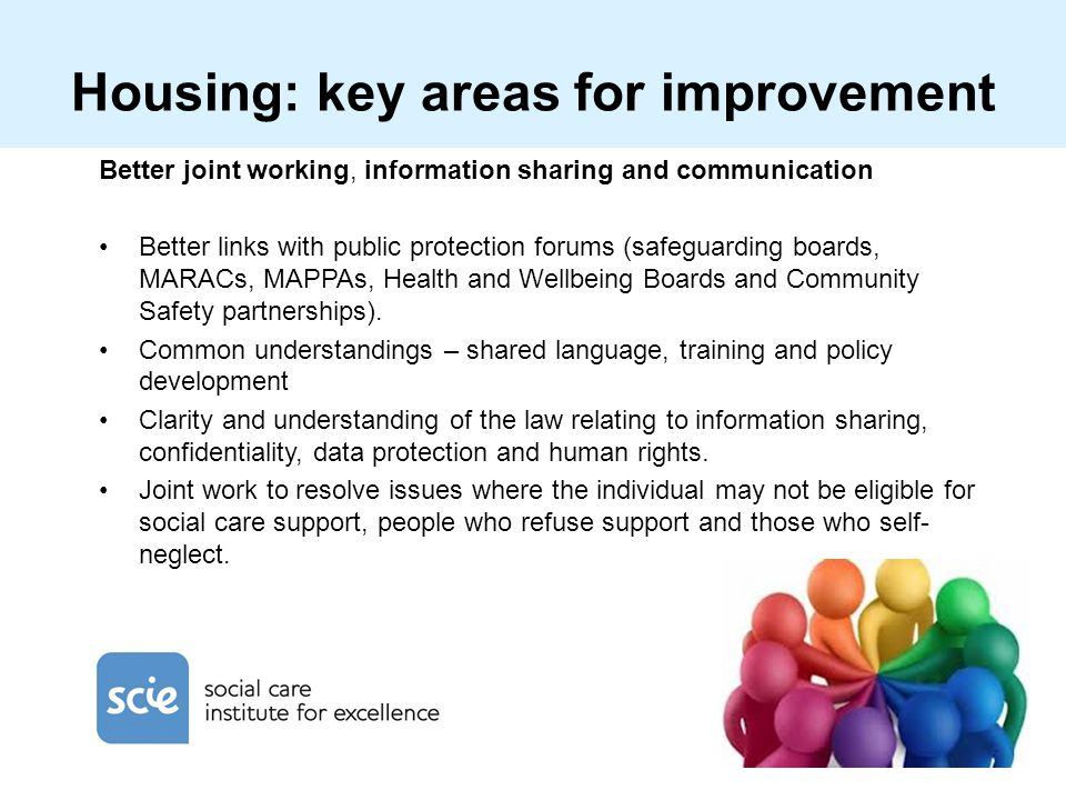 Housing: key areas for improvement