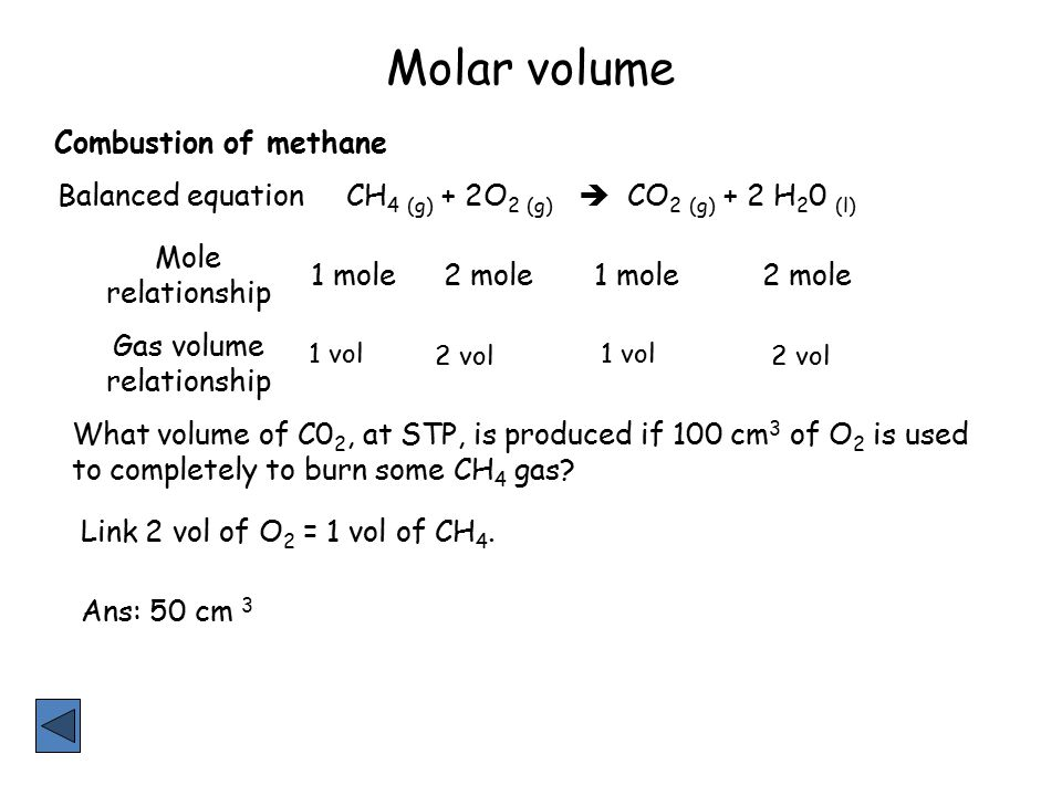 Molar volume Combustion of methane Balanced equation