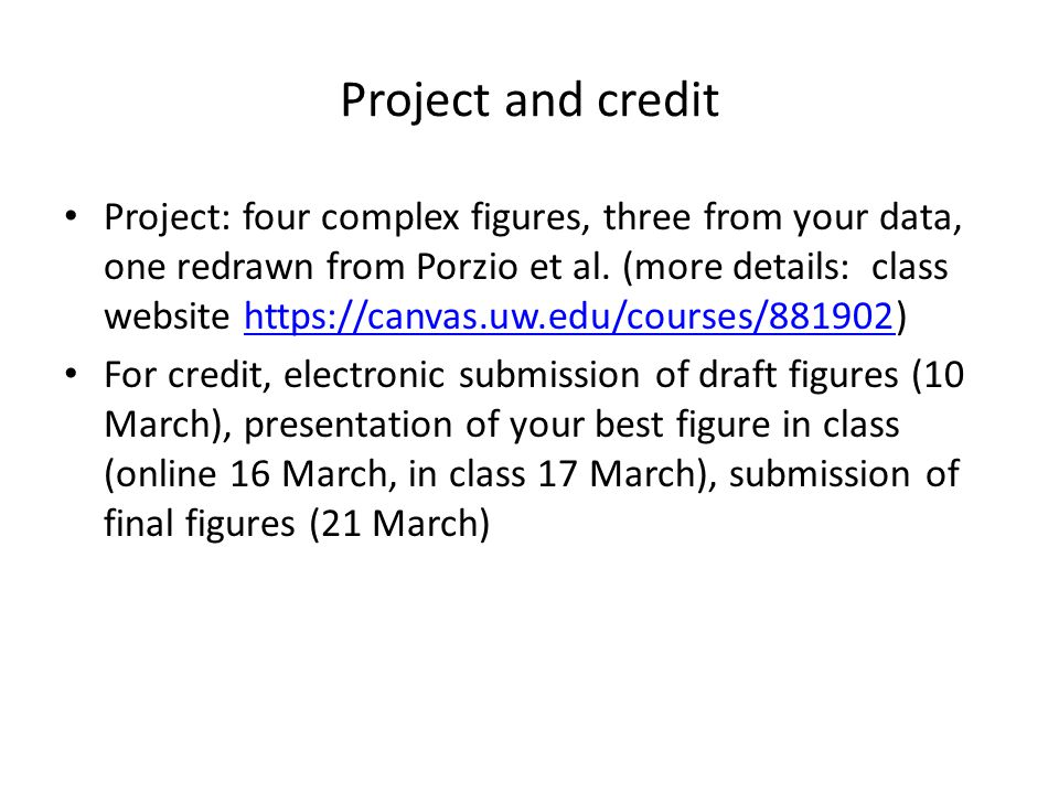 Project and credit