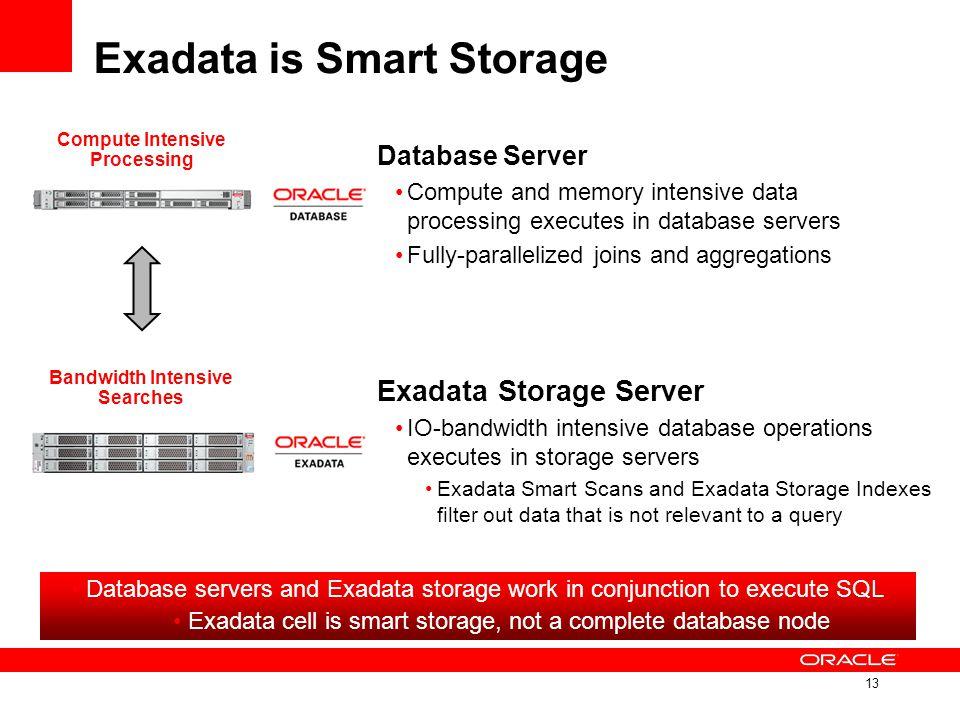 Exadata is Smart Storage