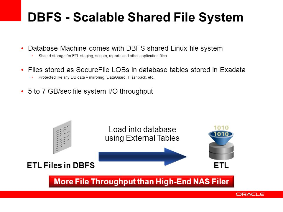 DBFS - Scalable Shared File System