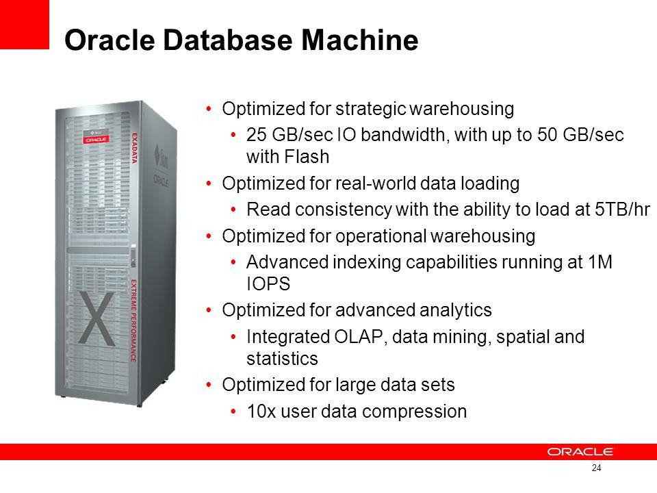 Oracle Database Machine