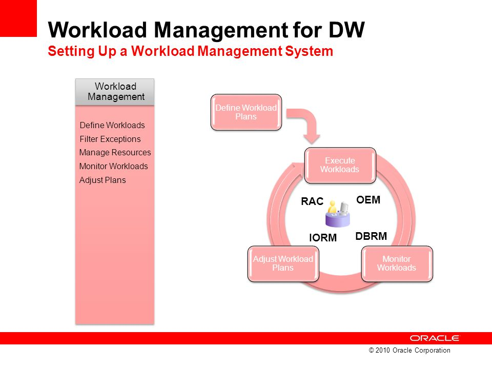 Workload Management for DW Setting Up a Workload Management System