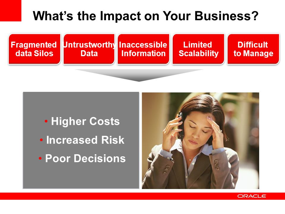 What's the Impact on Your Business