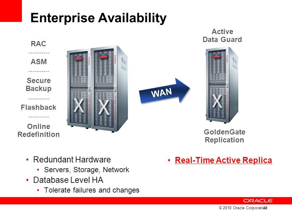 Enterprise Availability