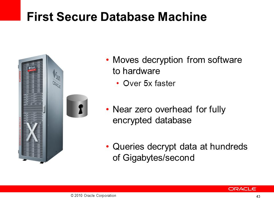 First Secure Database Machine