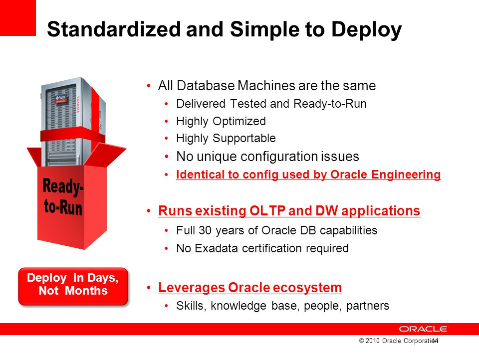 Standardized and Simple to Deploy