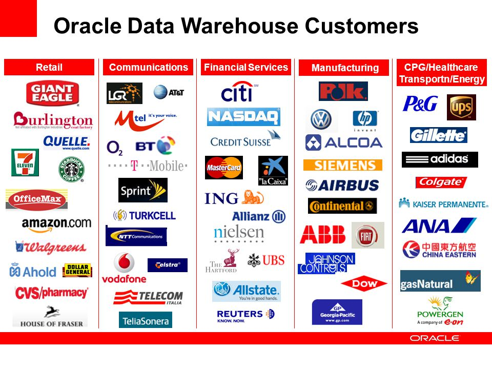 Oracle Data Warehouse Customers