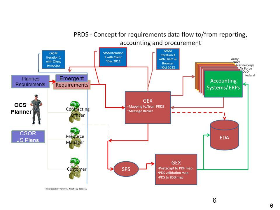 Planned Requirements Emergent OCS Planner CSOR JS Plans 6