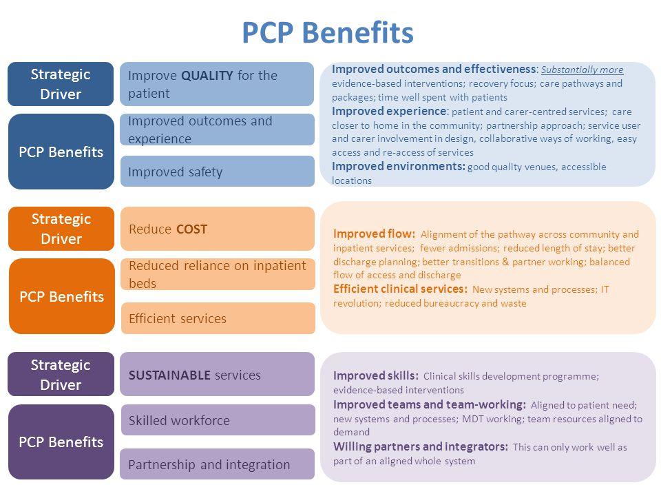 PCP Benefits Strategic Driver PCP Benefits Strategic Driver