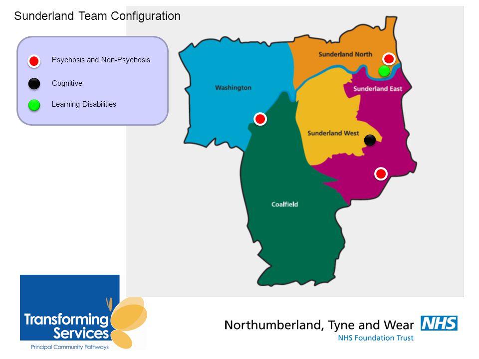 Sunderland Team Configuration