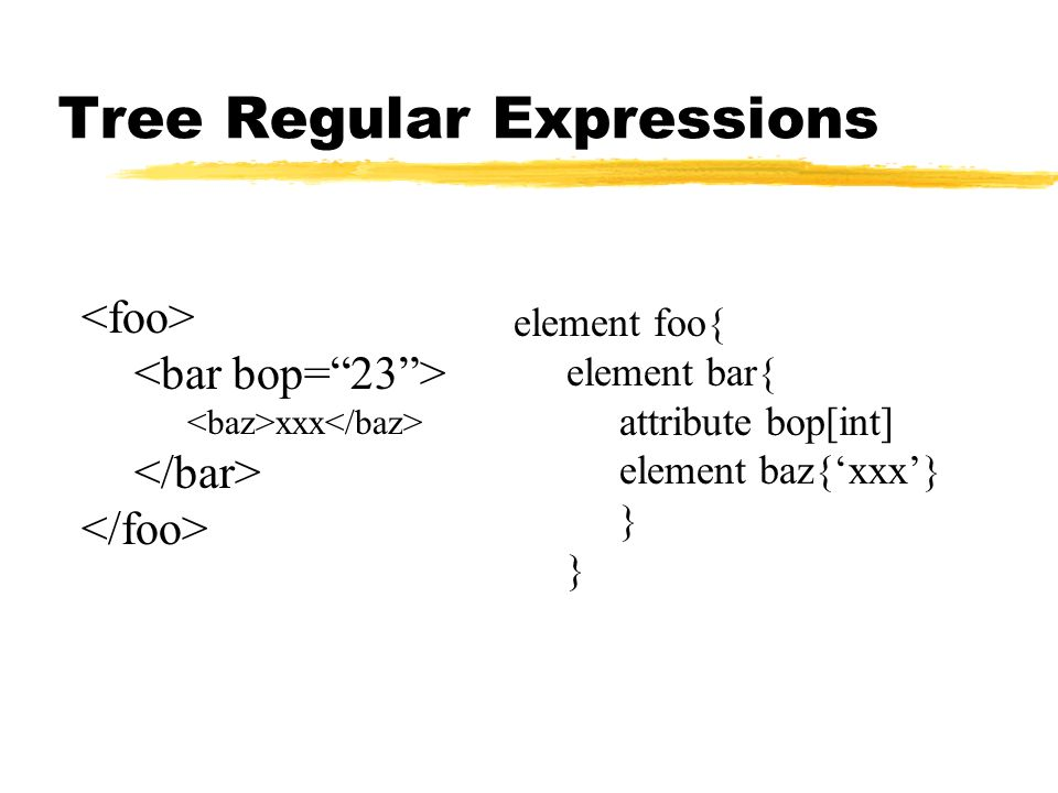 Tree Regular Expressions