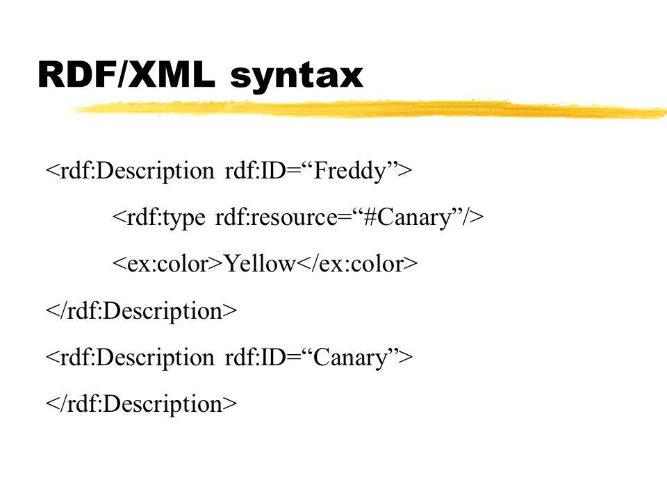 RDF/XML syntax <rdf:Description rdf:ID= Freddy >